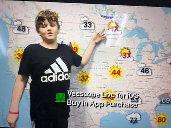 Meteorologist Ipad Activity