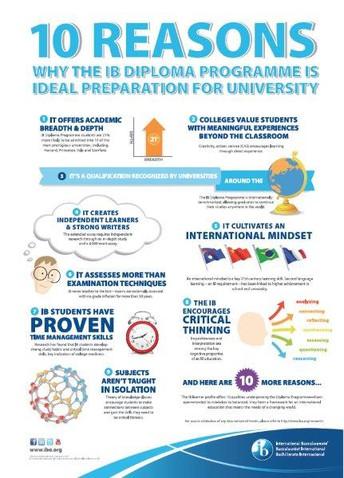 The Benefits of an IB diploma