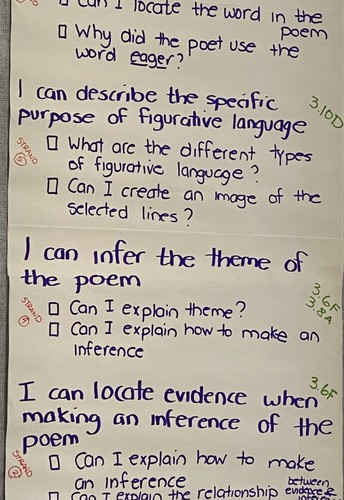 Impacting Student Learning Using Learning Targets, Success Criteria, and the Formative Learning Cycle