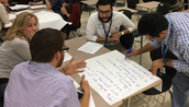 Candidates participate in collaborative poster activity