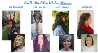 Earth, Wind, Fire, and Water Winners