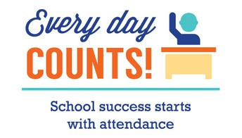 1st Nine Weeks Attendance Update