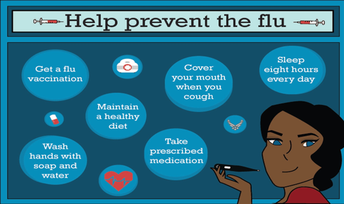 Help Prevent the Flu