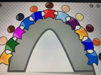 Introducing the New Community Building Team - The Bridge Team