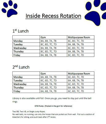 Inside Recess Rotation