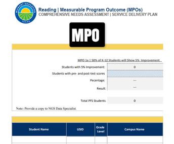 Measurable Program Outcomes