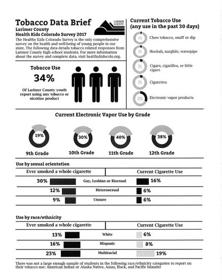 Mental Health / Mental Health Clinician