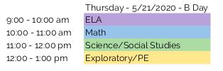 Thursday - B Day