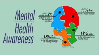 Upcoming Mental Health Awareness Week