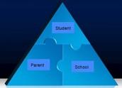 Student/Parent Portal