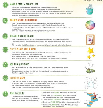 7 Goal Setting Activites for Families