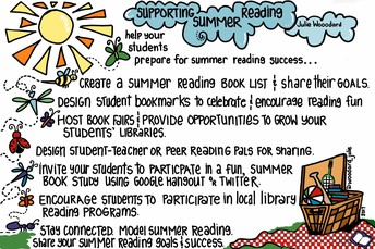 Supporting Summer Reading