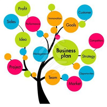Business/ CTE ELECTIVES