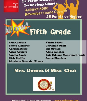 5th Grade Lexile Growth for Reading