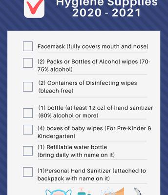 Hygiene Supplies 2020 - 2021