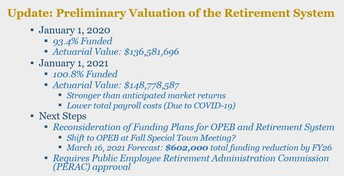 Preliminary January 2021 Valuation of Retirement System