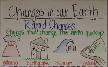 Rapid Changes / Cambios Rápidos