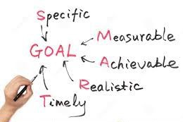 MIND: Set some goals!