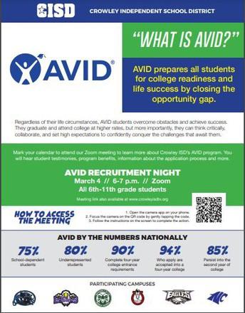 AVID Night - Grades 6 - 11