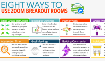 Eight Ways to Use Zoom Breakout Rooms