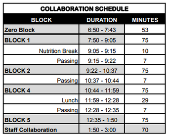 Today is a Collaboration Schedule.  School is dismissed at 1:50pm.