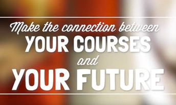 Future Planning: