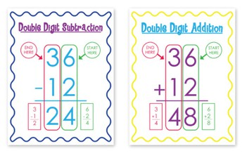 Addition and Subtraction without Regrouping