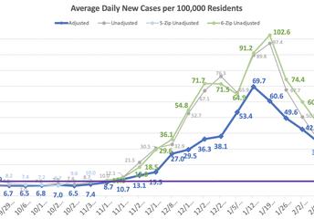 Promedio de casos nuevos diarios por cada 100.000 residentes