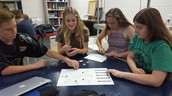Technology, Simulations and Models in 8th Grade Science