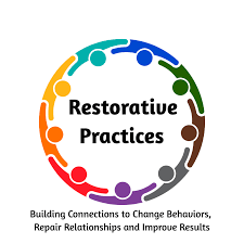 Restorative Practices Drop In Sessions