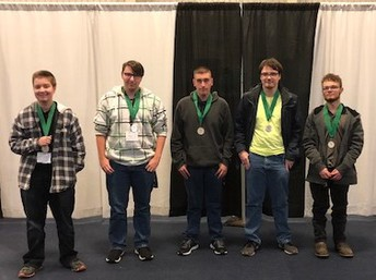 Cybersecurity Team - 2nd Place Team