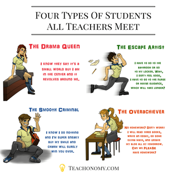 Four Types of Students ALL Teachers Meet and How To Handle Them