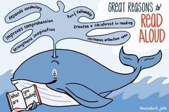 Great Reasons to Read Aloud