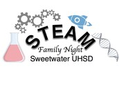STEAM Family Night