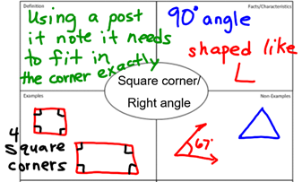 Square Corner or Right Angle