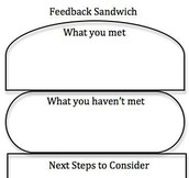 Sandwich Method