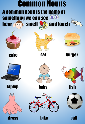 Common and Proper Nouns | Smore Newsletters for Education