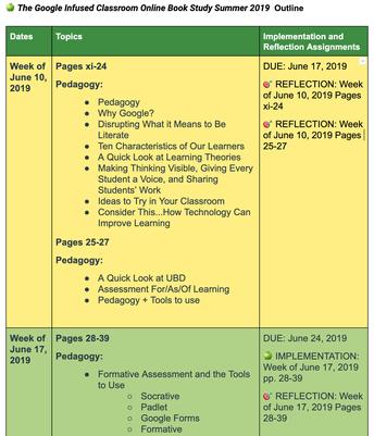Course Outline/Dates