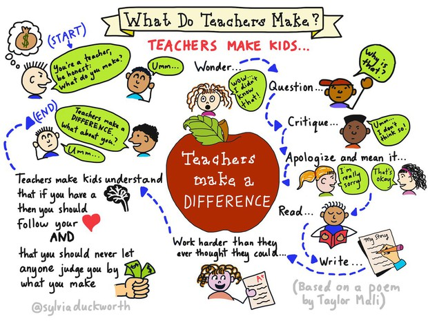 infographic what do teachers make