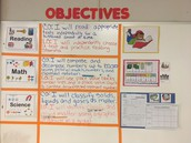 Use visuals to make the Objectives Comprehensible