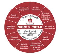 Coordinated School Health Kick Off Week- Nov. 9-13th