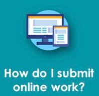 How to submit your work online.(Cómo enviar su trabajo en línea.)