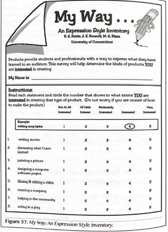 Comprehensive Strength Assessment Portfolio