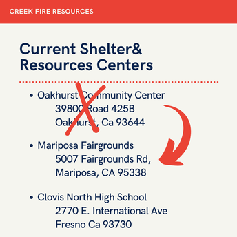 Current Evacuation Shelters
