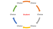 Read to Discover--Giving Students CHOICE