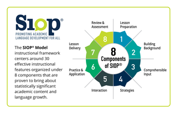 Monthly SIOP Strategy from Dalee Nwimo, ELL Teacher