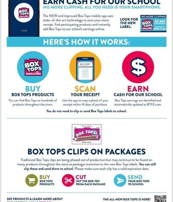 BoxTops goes digital!