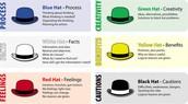 DeBono's 6 Thinking Hats