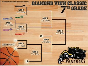 DV Classic- 7th