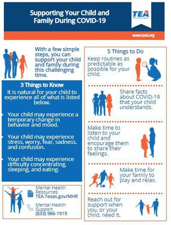 Image of flyer- Supporting your child and family during COVID